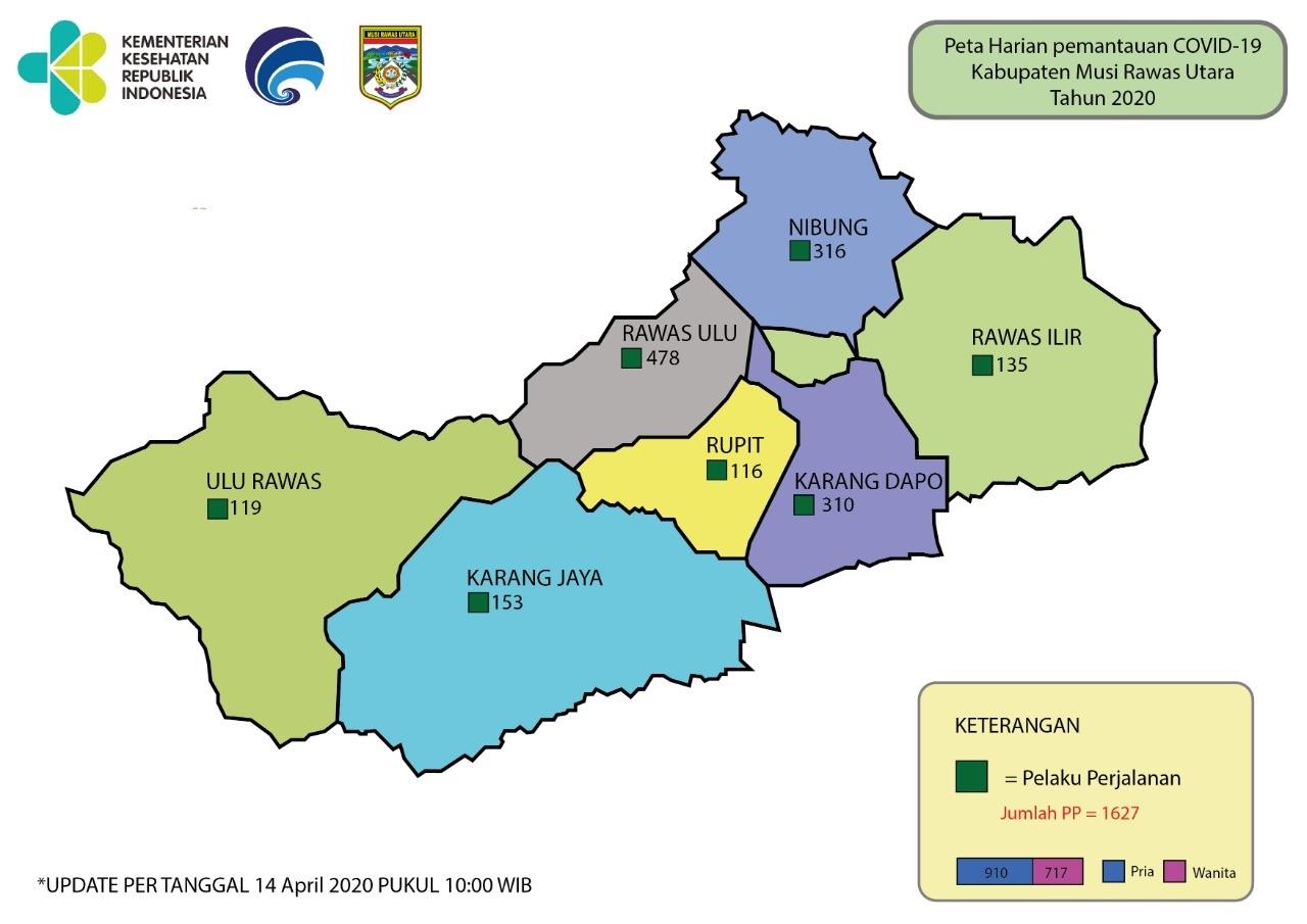 Update Per 14-14-2020 Covid-19 Wilayah Kabupaten Musi Rawas Utara